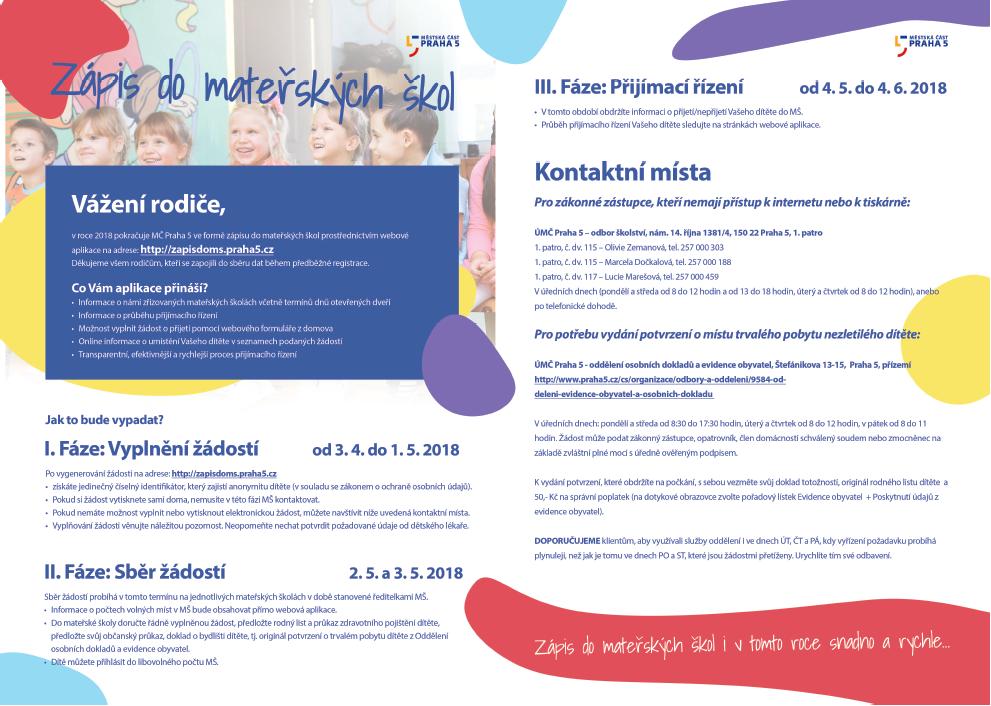 zapis-do-materskych-skol