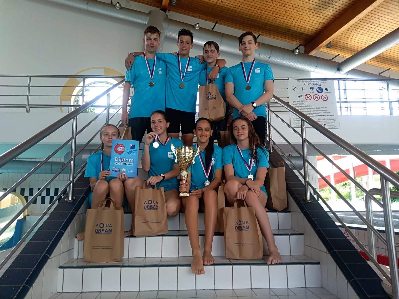 sportovni-uspechy-zs-weberova-2019